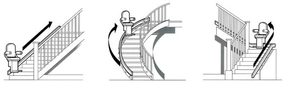 Stairlift Congleton