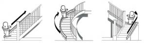 Stairlift Ipswich