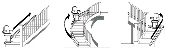 Stairlifts Bedford