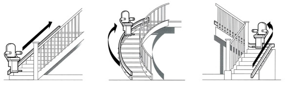 Stairlifts Fakenham